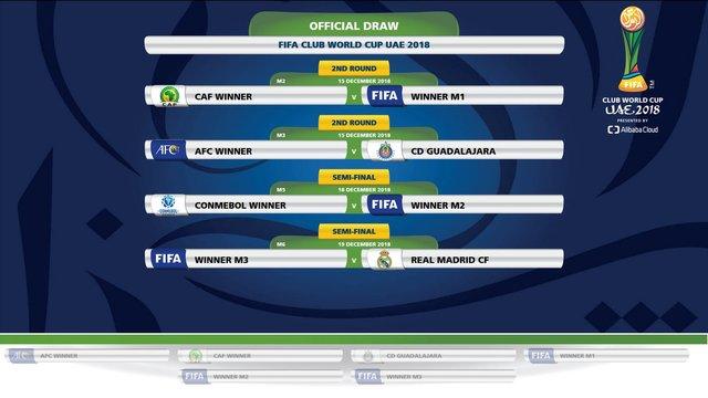 جام جهانی باشگاهها