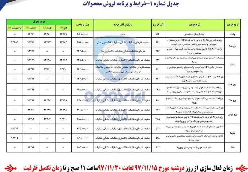طرح فروش محصولات ایران خودرو 1