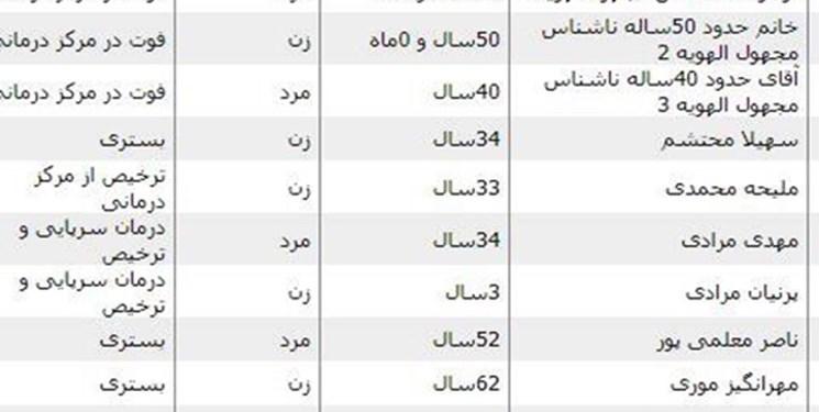 اسامی کشته شدگان و مصدومین سیل شیراز