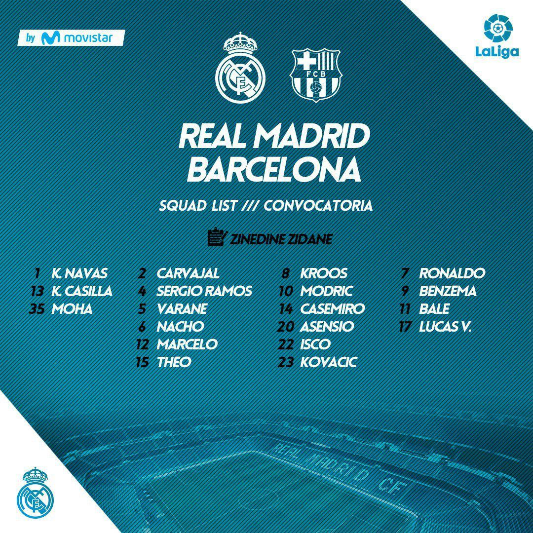 لیست بارسلونا برای ال کلاسیکو