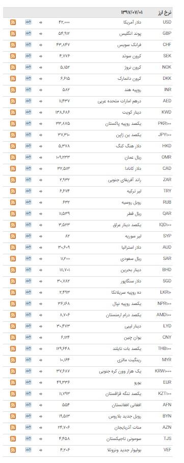 قیمت ارز تک نرخی 1 مهر