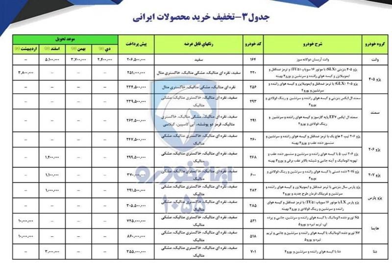 طرح فروش محصولات ایران خودرو 3