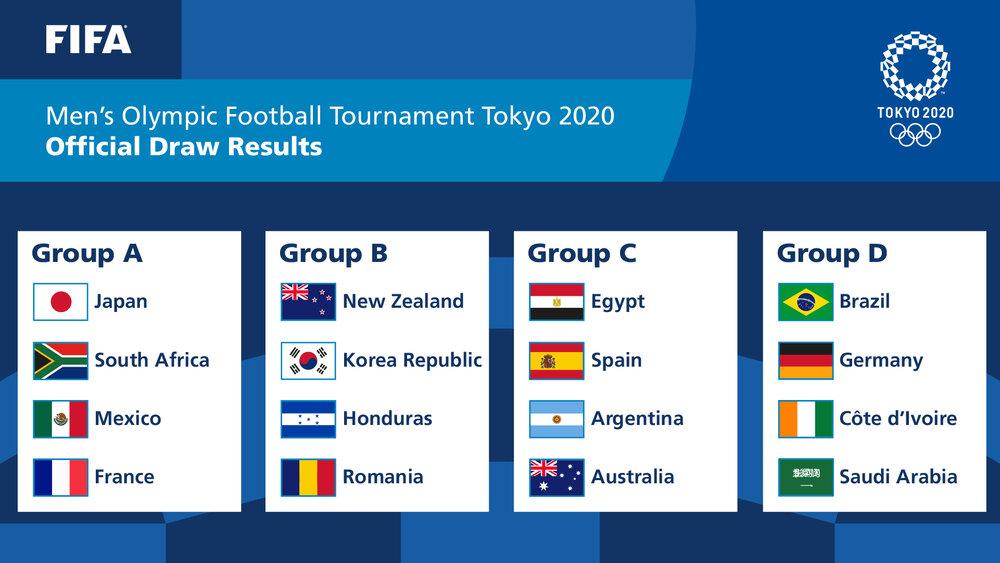 مسابقات فوتبال المپیک توکیو