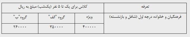 تعرفههای اسکان نوروزی فرهنگیان1