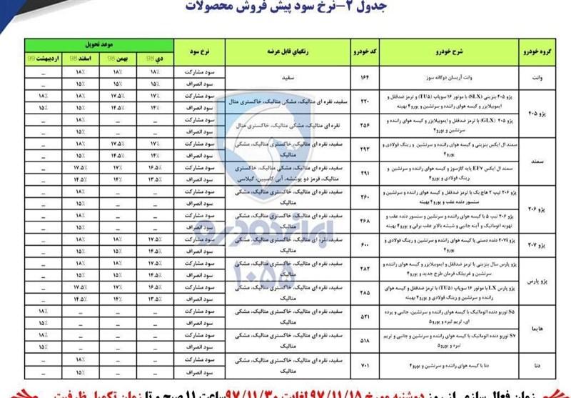 طرح فروش محصولات ایران خودرو 2
