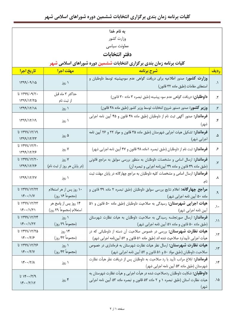 جدول زمان بندی انتخابات شوراهای اسلامی شهر و روستا