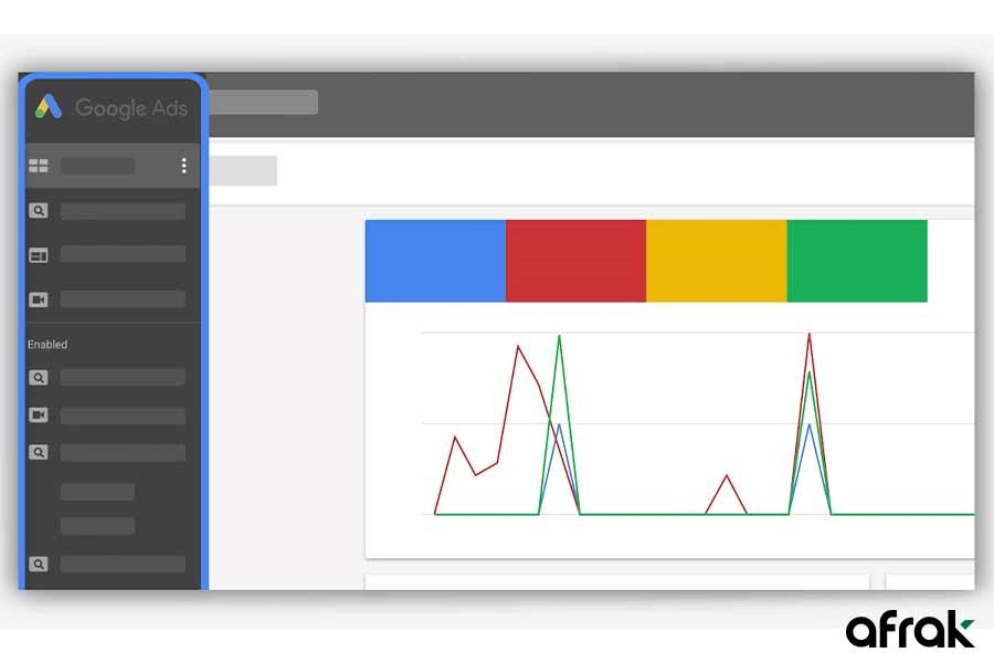 خرید حساب گوگل کیورد پلنر