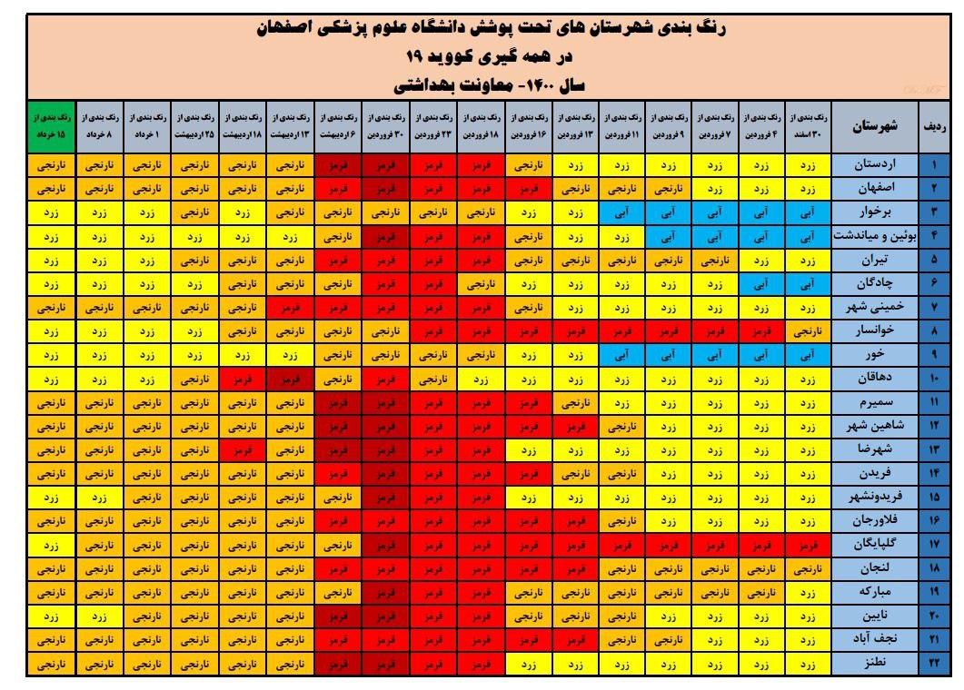 رنگ بندی کرونایی اصفهان