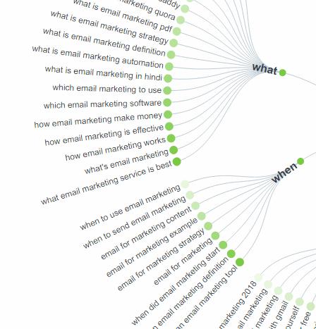 بهبود سئو سایت با درک هدف جستجوی کاربر4