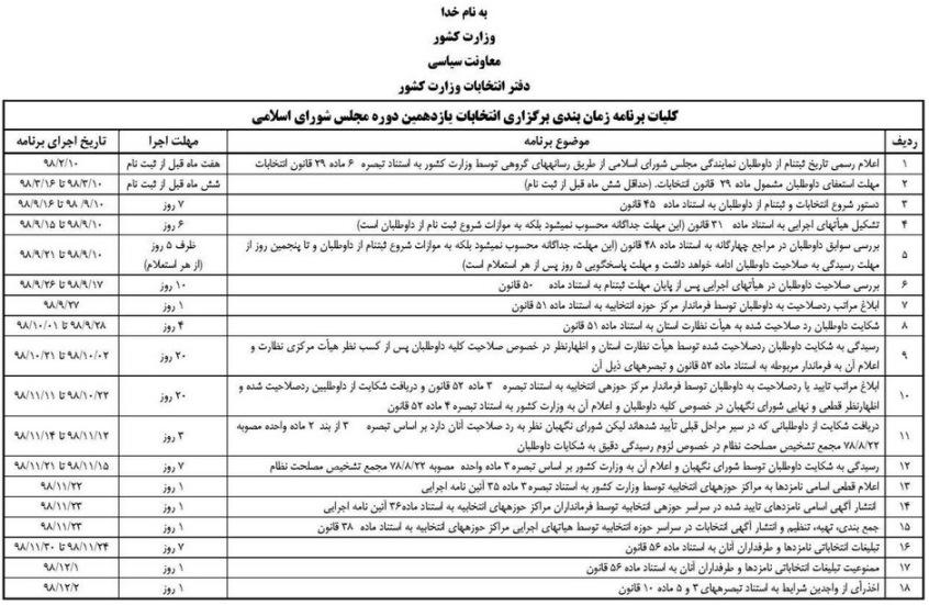 برنامه زمانبندی شده انتخابات مجلس