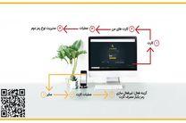 ضرورت فعال سازی رمز پویا، جهت ارتقاء امنیت در پرداخت های بانکی