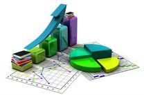 سیاست های اقتصادی سمی برای نیمه دوم 98