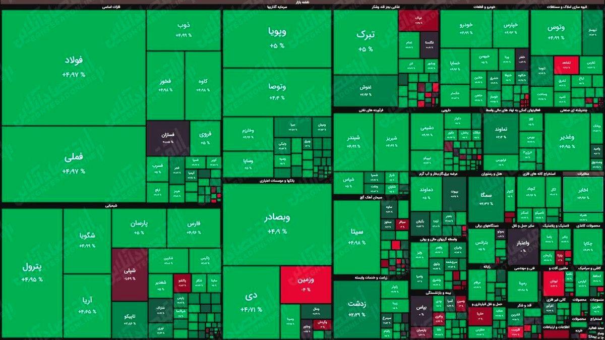 شاخص بورس در جریان معاملات امروز ۳ شهریور ۱۴۰۰/ شاخص به یک میلیون و ۵۵۰ هزار واحد رسید
