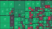شاخص بورس در جریان معاملات امروز ۲۱ اردیبهشت ۱۴۰۰/ شاخص به یک میلیون و ۱۷۹ هزار واحد رسید