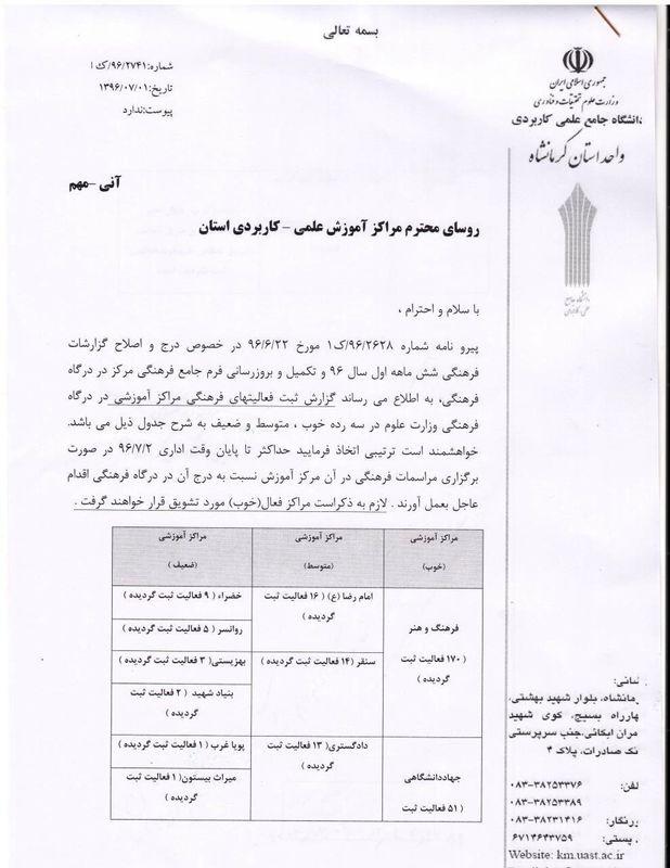 کسب عنوان نخست واحد فرهنگ و هنر واحد کرمانشاه در بین مراکز علمی کاربردی