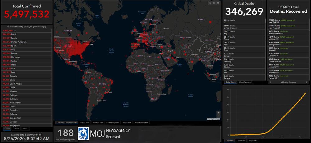 آخرین آمار مبتلایان، کشته شدگان و بهبود یافتگان ویروس کرونا در جهان ۶ خرداد ۹۹