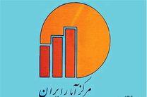 تورم روستایی کشور در خرداد ۸.۸ درصد است
