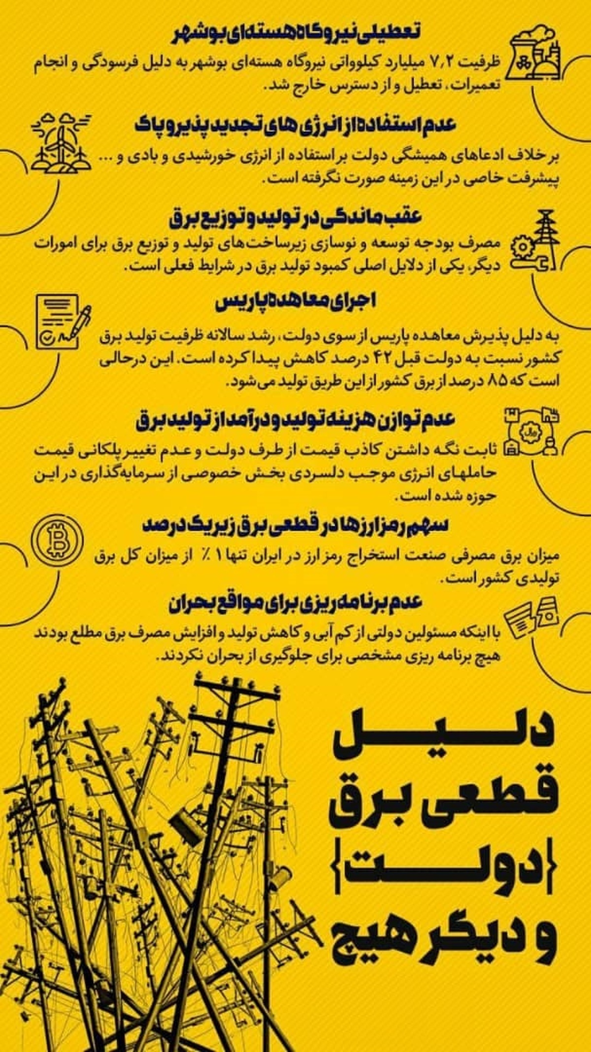 اینفوگرافیک/ تعطیلی نیروگاه هسته ای بوشهر
