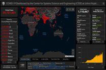 آخرین آمار مبتلایان، کشته شدگان و بهبود یافتگان ویروس کرونا در جهان ۲۷ مهر۹۹