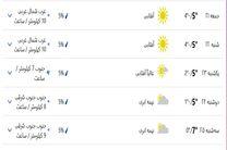 تا یکشنبه خبری از بارشها در البرز نیست