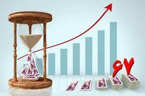 آغاز پرداخت تسهیلات با نرخ سود ٦ درصدی در بانک صادرات ایران