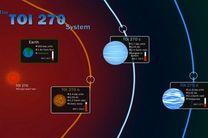 ۳ سیاره جدید در نزدیک منظومه شمسی کشف شد