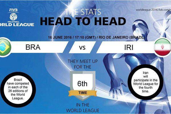 فدراسیون جهانی والیبال از ملاقات ایران و برزیل گزارش می دهد
