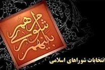 تعداد اعضای شوراهای استان مازندران کاهش یافت