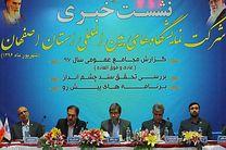 ابتدای سال 97 نمایشگاه اصفهان به بهرهبرداری می رسد