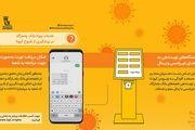 تجهیز شعبه های بانک پاسارگاد به دستگاههای نوبت دهی هوشمند