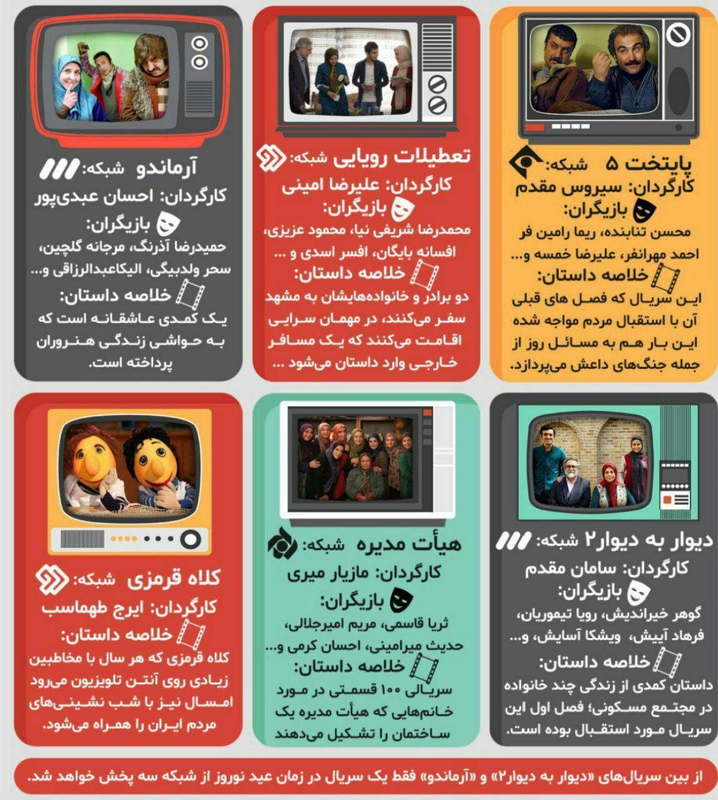 سریالهایی که نوروز ۹۷ روی آنتن تلوزیون میروند
