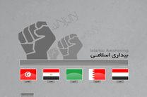 همایش ۳ هزار نفری ابناءالخمینی با موضوع شهدای اسلام در مشهد برگزار میشود