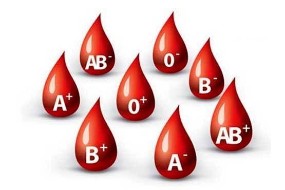 بیشترین مصرف خون استان گیلان O+ است