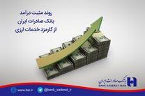 روند مثبت درآمد بانک صادرات ایران از کارمزد خدمات ارزی