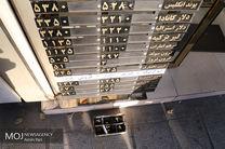 نرخ رسمی دلار3575 تومان اعلام شد