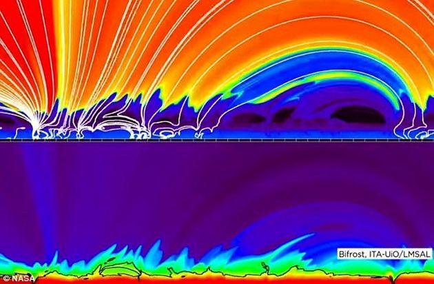 کشف منشا جتهای خورشیدی با استفاده از شبیهسازی