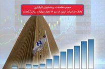 حجم معاملات پیشخوان کارگزاری بانک صادرات ایران از مرز ١٤ هزار میلیارد ریال گذشت