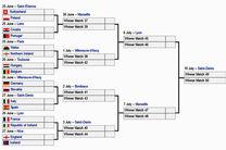 برنامه و زمان برگزاری بازی های مرحله یک هشتم نهایی یورو ۲۰۱۶