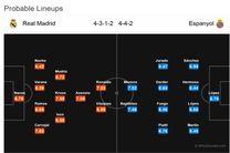 ترکیب احتمالی دو تیم رئال مادرید و اسپانیول