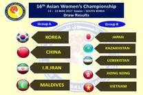 تغییر همگروه بانوان ایران در رقابتهای آسیایی هندبال