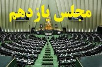 برگزاری نشست هم افزایی برای مجلس قوی، کارآمد و انقلابی
