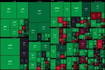 شاخص بورس در جریان معاملات امروز  ۲ دی ۹۹/ شاخص به یک میلیون و 444 هزار واحد رسید