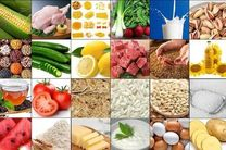 تغییرات متوسط قیمت اقلام خوراکی در مهرماه اعلام شد