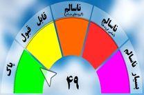 کیفیت هوای امروز کلانشهر مشهد، مطلوب و پاک است