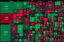 شاخص بورس در جریان معاملات امروز ۲۳ مرداد ۱۴۰۰/ شاخص به یک میلیون و ۴۸۰ هزار واحد رسید