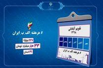 ۲۰ طرح آب و برق در استان هرمزگان به بهره برداری رسید