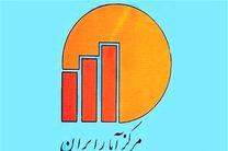 رئیس جدید مرکز آمار ایران منصوب شد