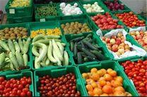 گزارش قیمت محصولات و هزینه خدمات کشاورزی بهار 98