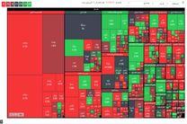 مقایسه بازدهی بورس با بازار طلا و ارز / رشد شاخص تا مرز ۲۰۰۰ هزار واحد سریع است