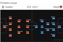 پیش بازی ایبار - رئال مادرید